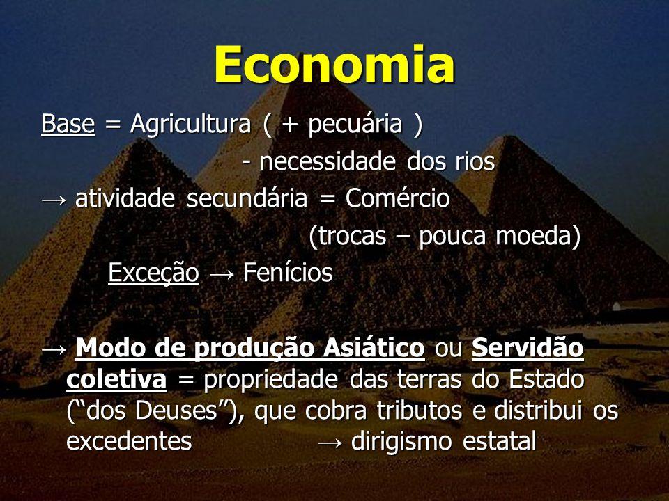 Economia Base = Agricultura ( + pecuária ) - necessidade dos rios