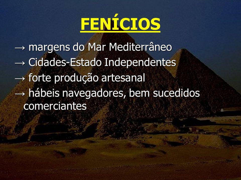 FENÍCIOS → margens do Mar Mediterrâneo → Cidades-Estado Independentes