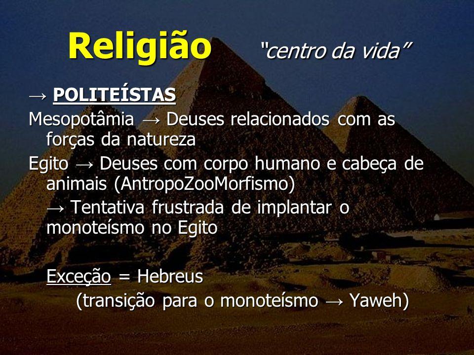 Religião centro da vida