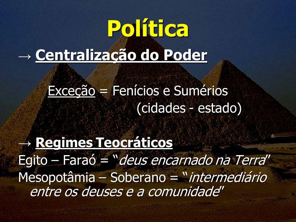 Política → Centralização do Poder Exceção = Fenícios e Sumérios