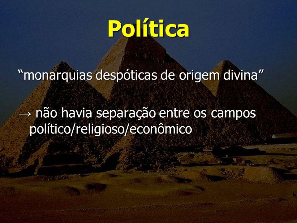 Política monarquias despóticas de origem divina