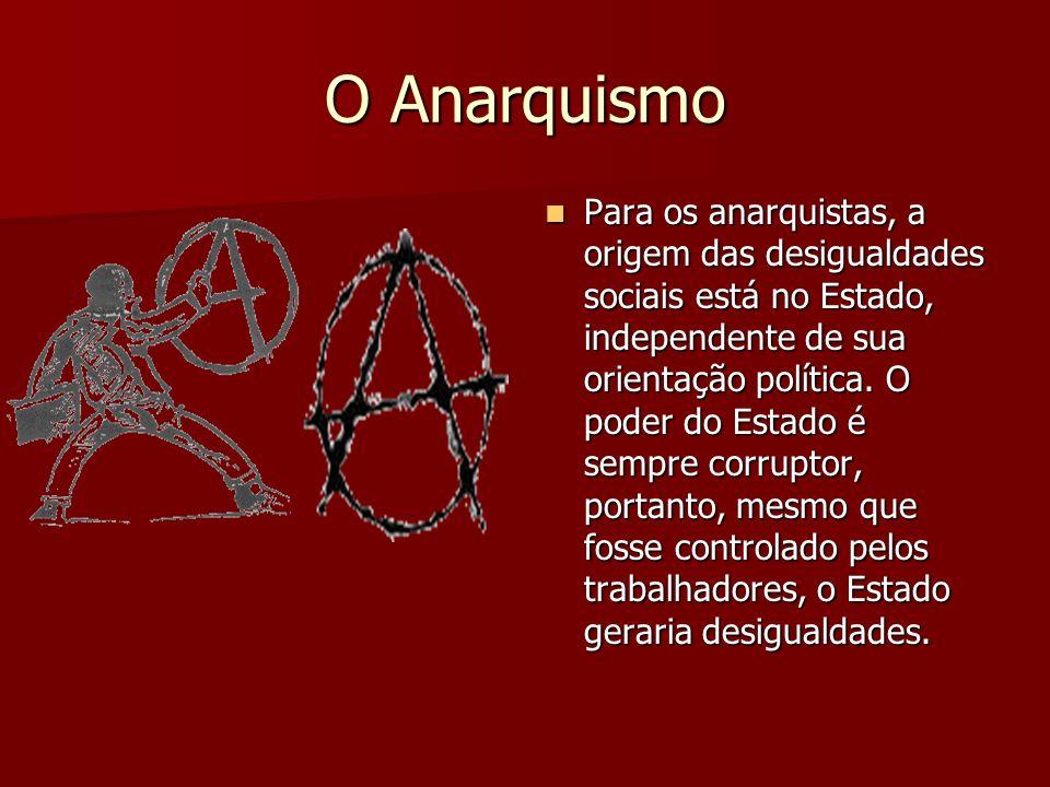 O Anarquismo
