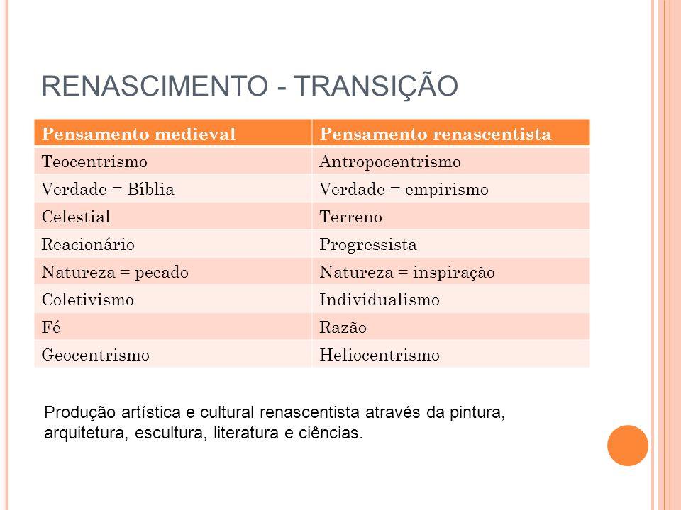 RENASCIMENTO - TRANSIÇÃO