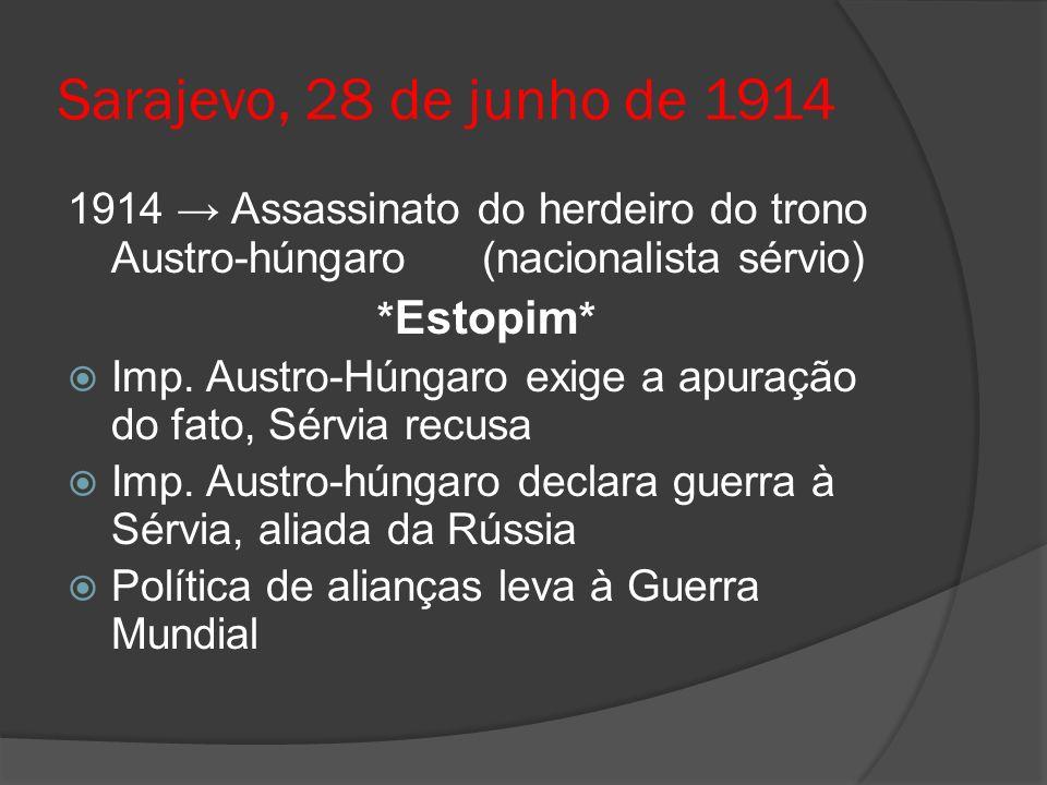 Sarajevo, 28 de junho de 1914 1914 → Assassinato do herdeiro do trono Austro-húngaro (nacionalista sérvio)