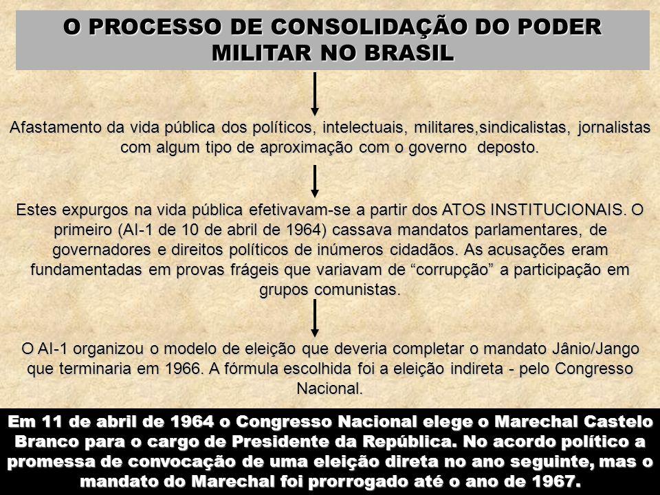 O PROCESSO DE CONSOLIDAÇÃO DO PODER MILITAR NO BRASIL