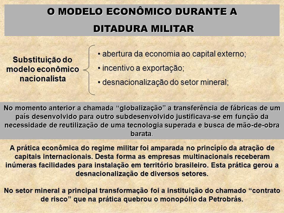 Substituição do modelo econômico nacionalista