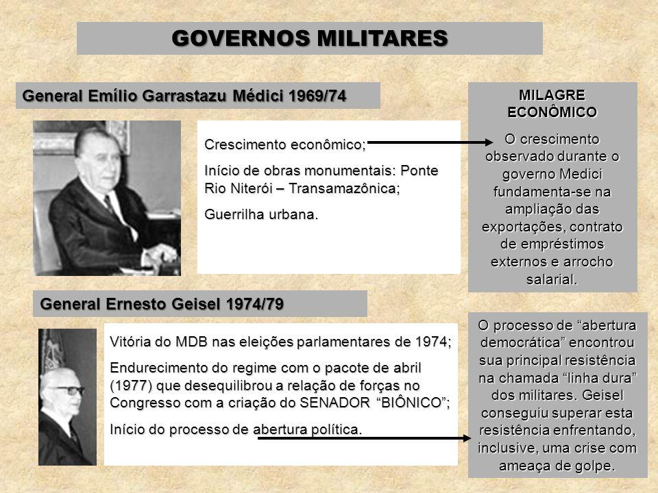 GOVERNOS MILITARES General Emílio Garrastazu Médici 1969/74