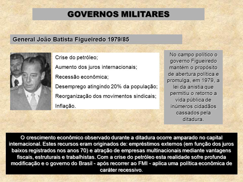 GOVERNOS MILITARES General João Batista Figueiredo 1979/85