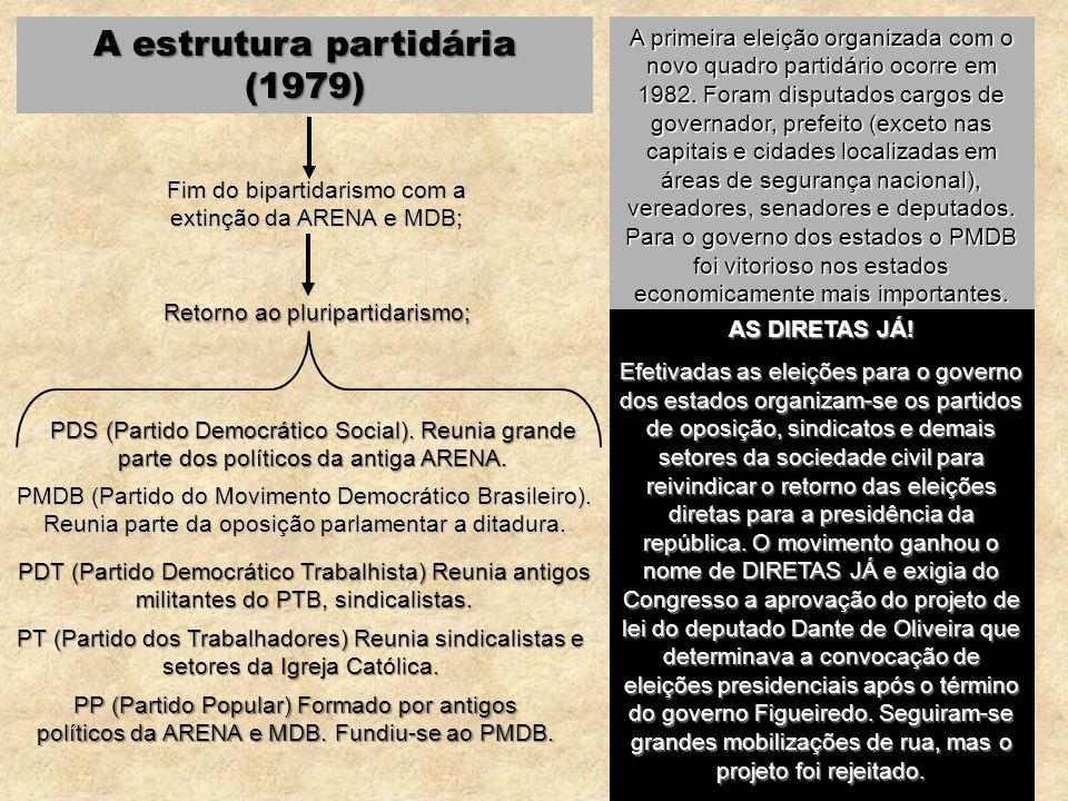 A estrutura partidária (1979)