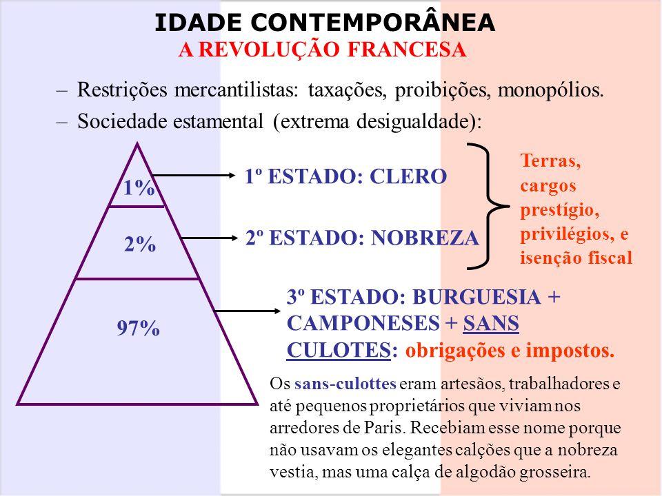 Restrições mercantilistas: taxações, proibições, monopólios.