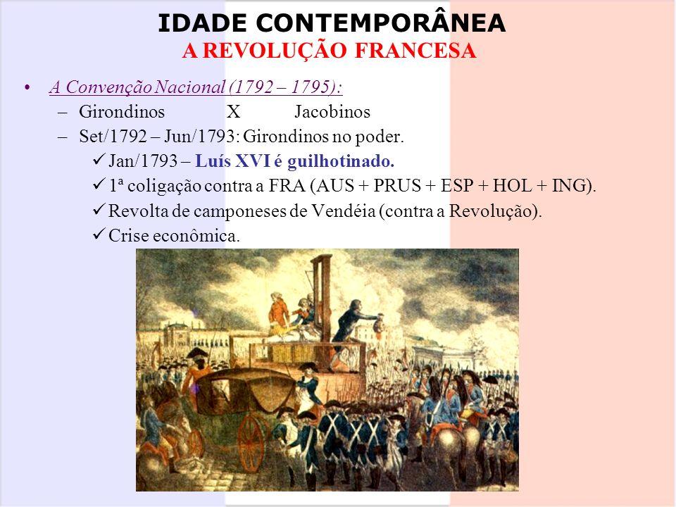 A Convenção Nacional (1792 – 1795):