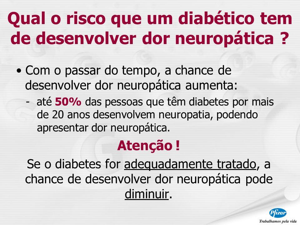 Qual o risco que um diabético tem de desenvolver dor neuropática