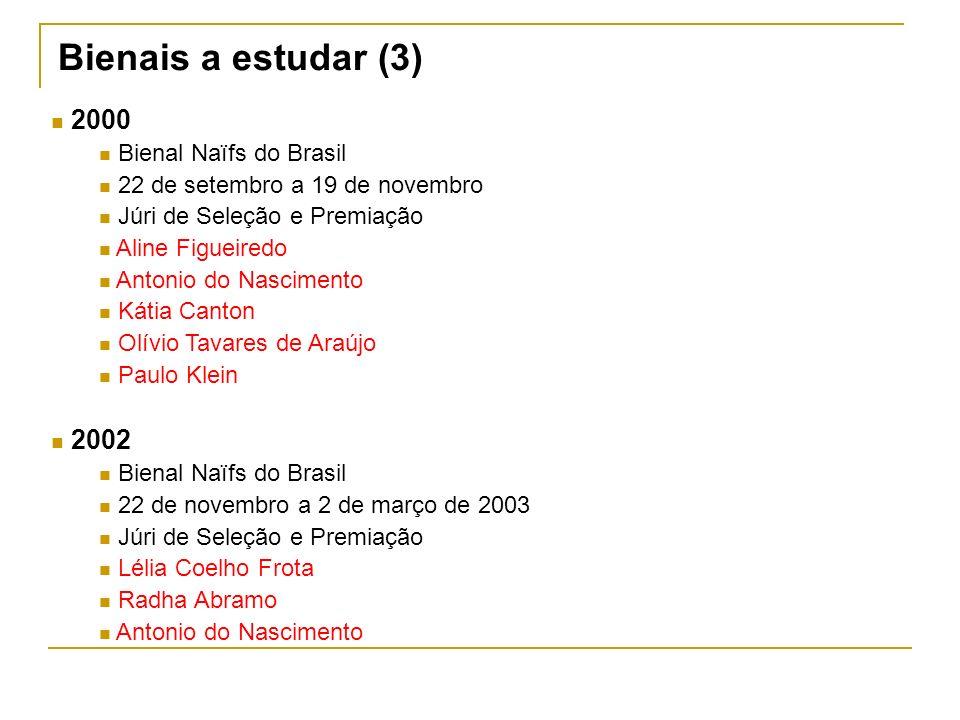 Bienais a estudar (3) 2000 2002 Bienal Naïfs do Brasil