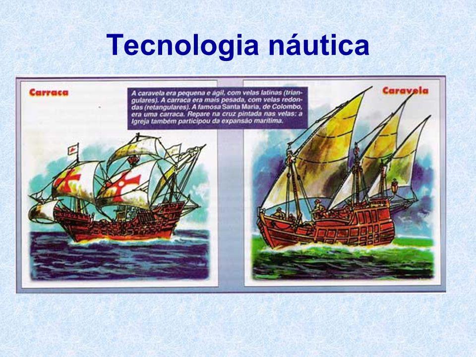 Tecnologia náutica