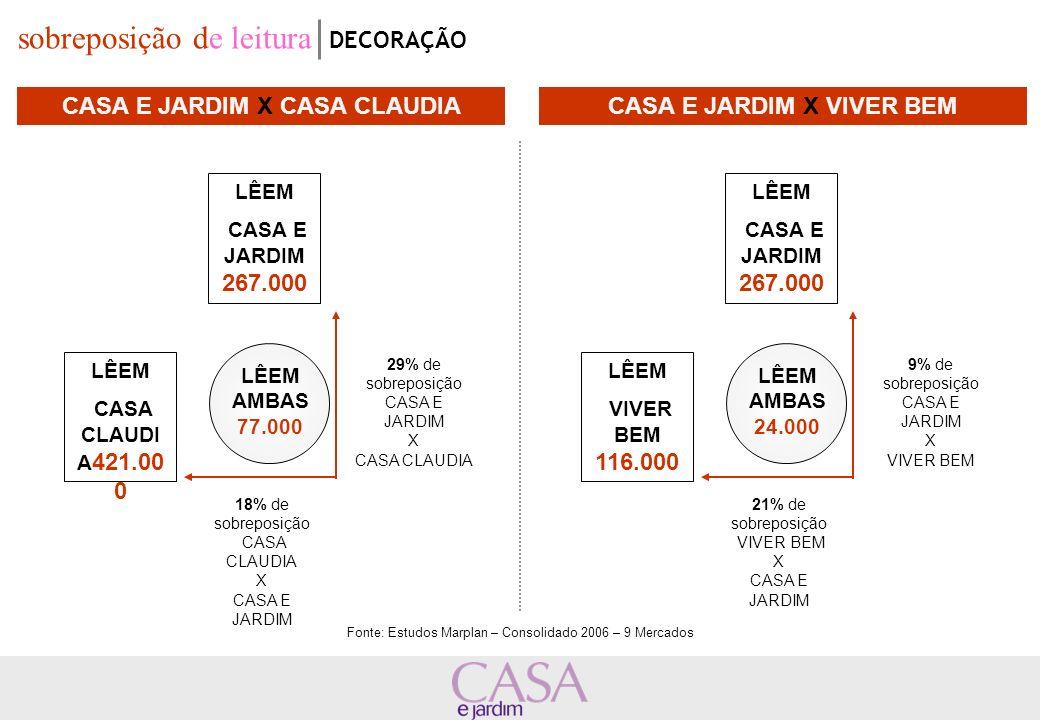 CASA E JARDIM X CASA CLAUDIA CASA E JARDIM X VIVER BEM
