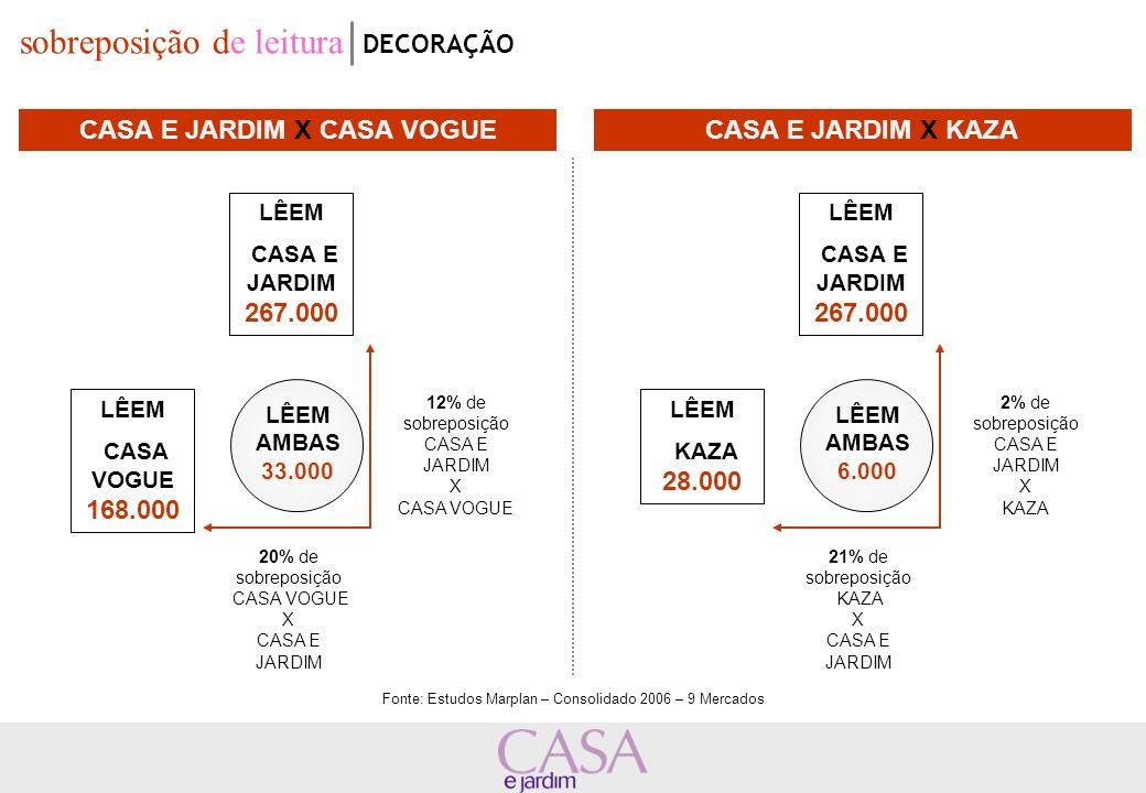 CASA E JARDIM X CASA VOGUE