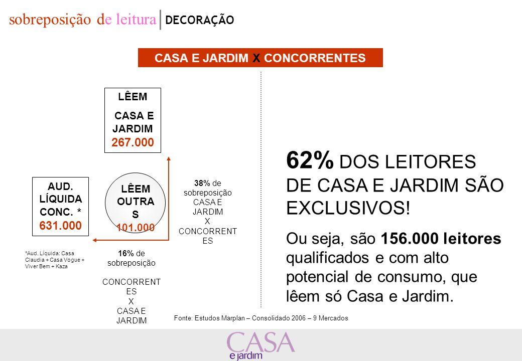 CASA E JARDIM X CONCORRENTES