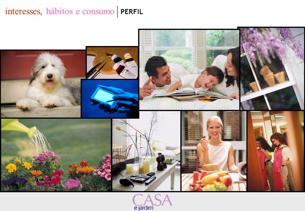 interesses, hábitos e consumo PERFIL
