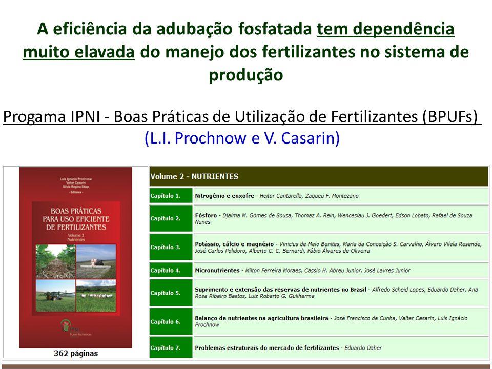 A eficiência da adubação fosfatada tem dependência muito elavada do manejo dos fertilizantes no sistema de produção