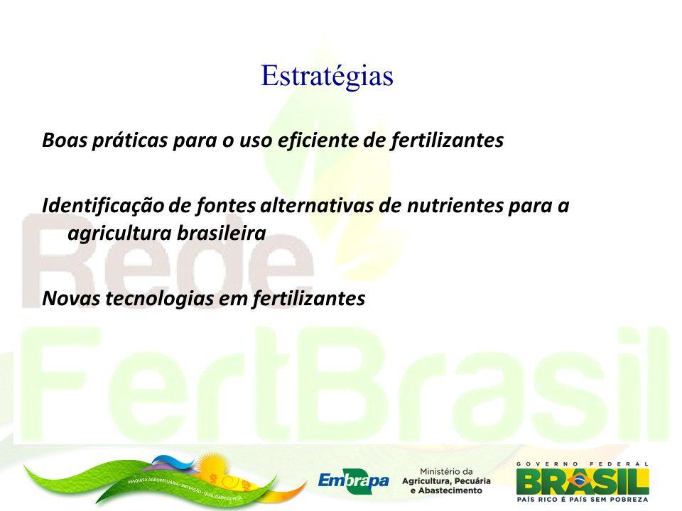 Estratégias Boas práticas para o uso eficiente de fertilizantes