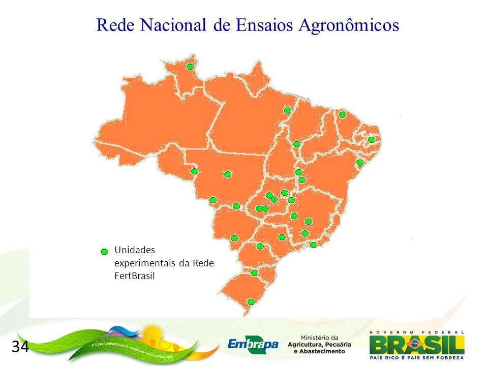 Rede Nacional de Ensaios Agronômicos