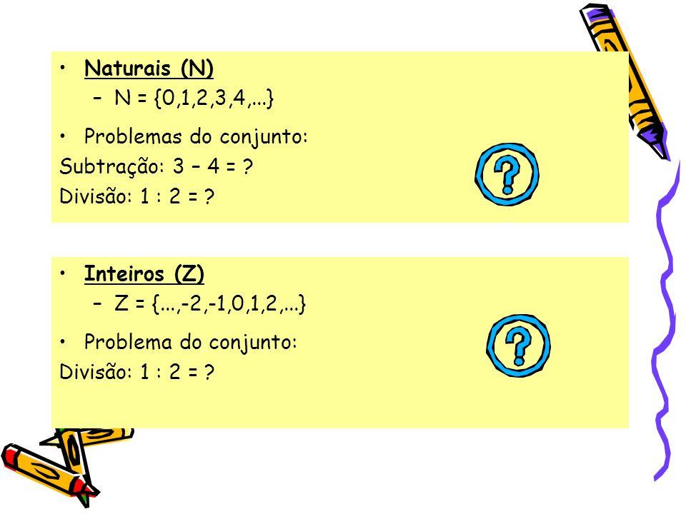 Naturais (N) N = {0,1,2,3,4,...} Problemas do conjunto: Subtração: 3 – 4 = Divisão: 1 : 2 = Inteiros (Z)