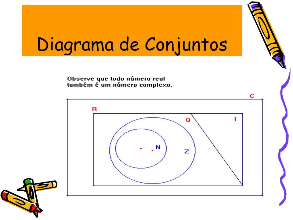 Diagrama de Conjuntos