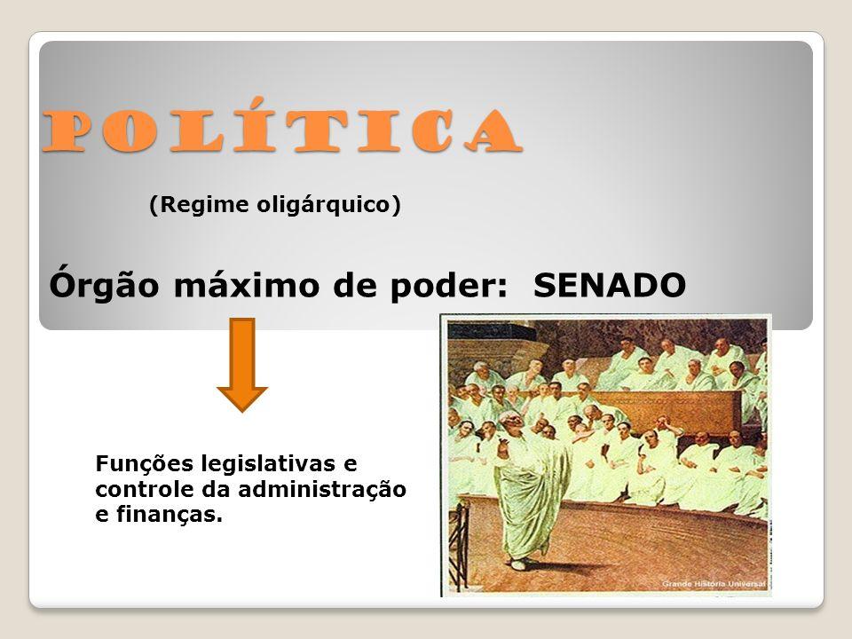 Política Órgão máximo de poder: SENADO (Regime oligárquico)
