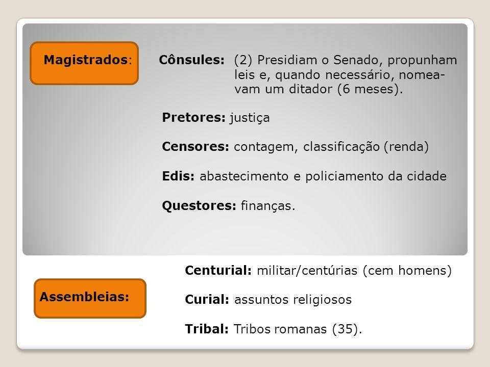 Magistrados: Cônsules: (2) Presidiam o Senado, propunham