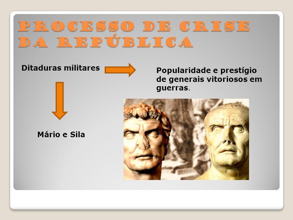 Processo de crise da República