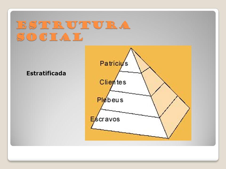 Estrutura social Estratificada