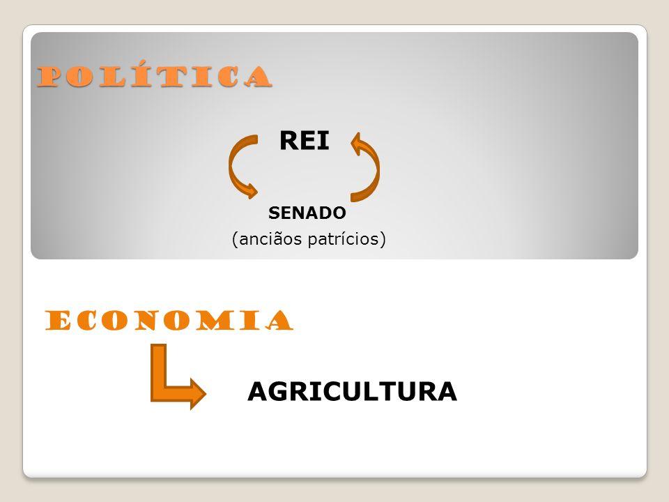Política REI SENADO (anciãos patrícios) Economia AGRICULTURA