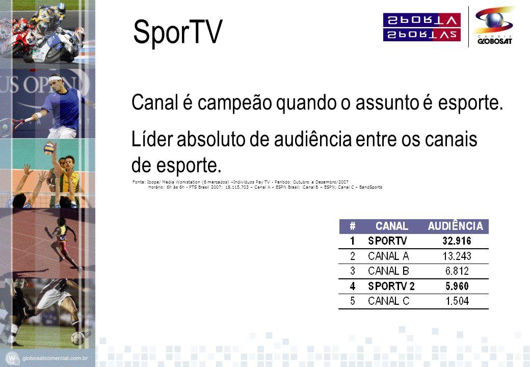 SporTV Canal é campeão quando o assunto é esporte.