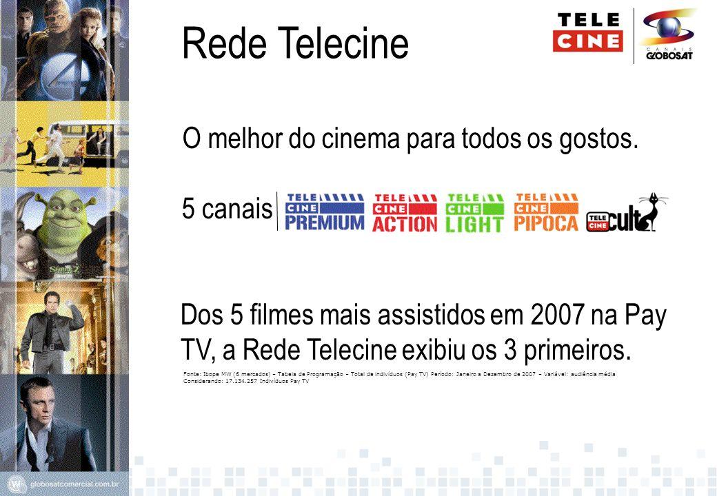 Rede Telecine O melhor do cinema para todos os gostos. 5 canais