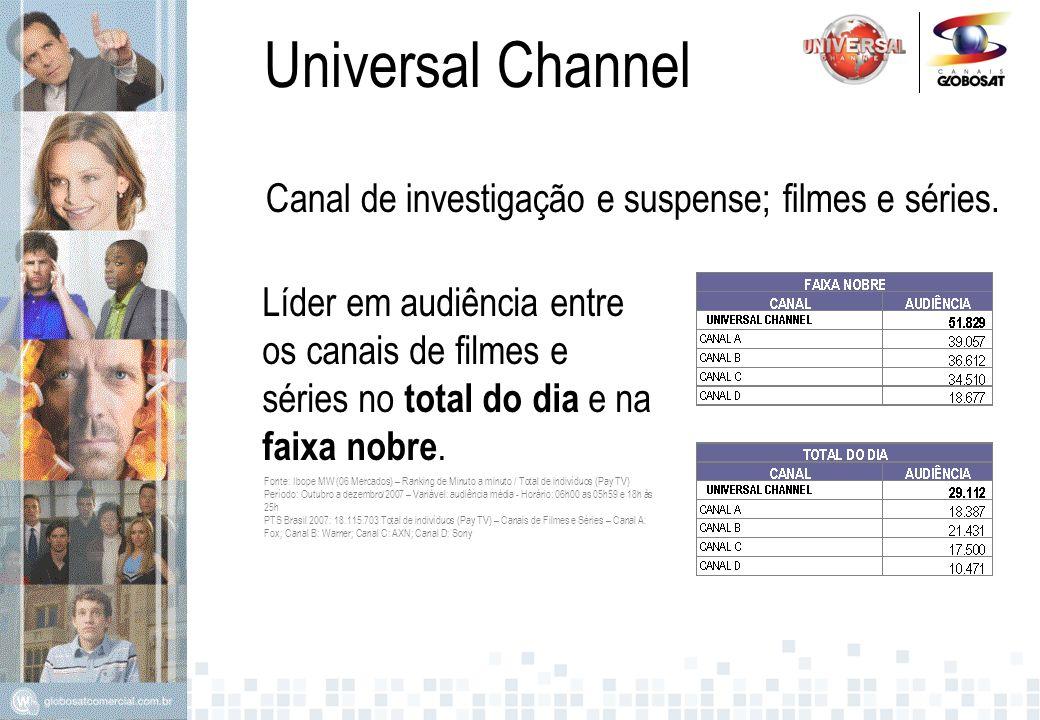 Universal Channel Canal de investigação e suspense; filmes e séries.