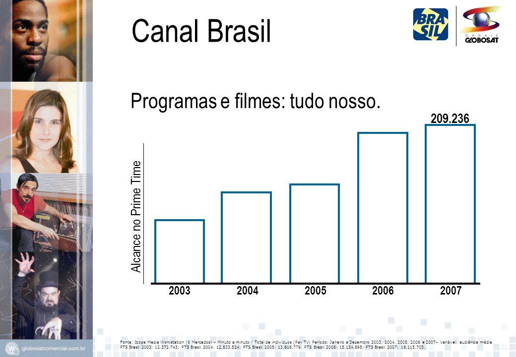 Canal Brasil Programas e filmes: tudo nosso. 209.236