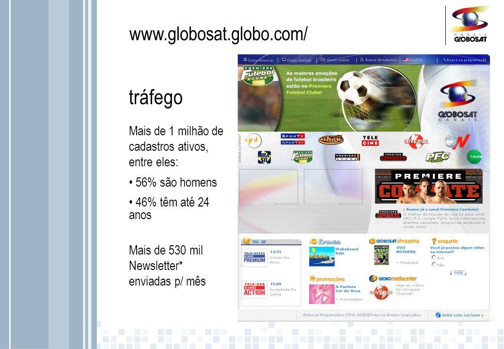 tráfego www.globosat.globo.com/