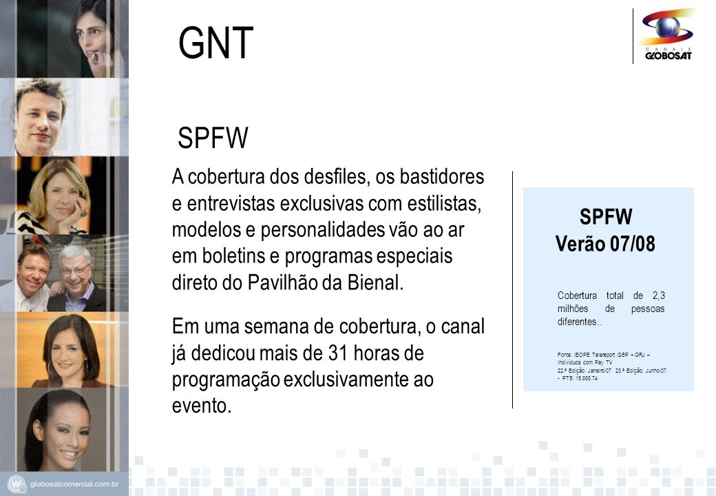 GNT SPFW.