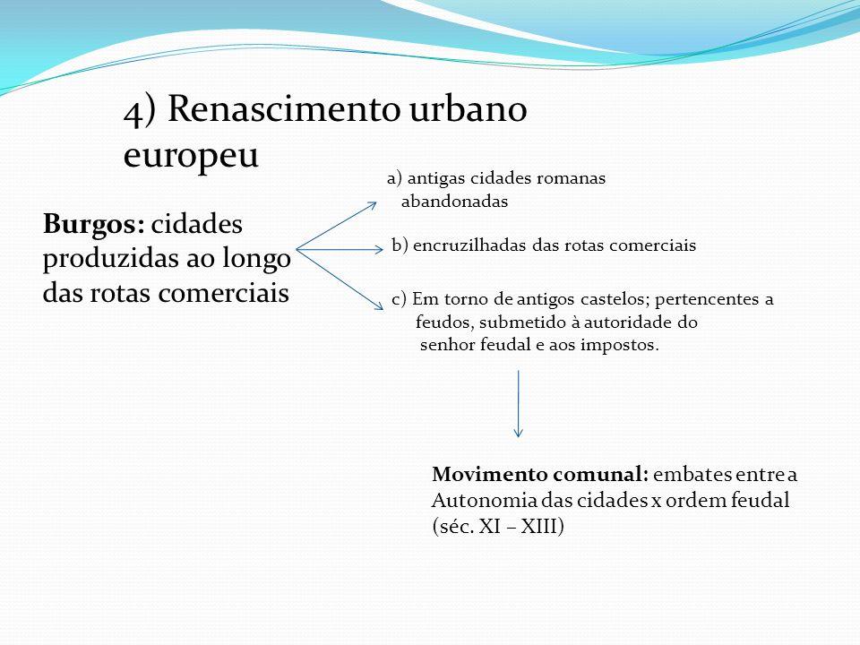 4) Renascimento urbano europeu