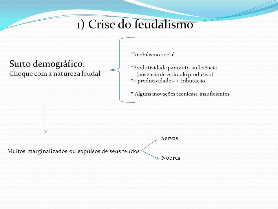1) Crise do feudalismo Surto demográfico: Choque com a natureza feudal