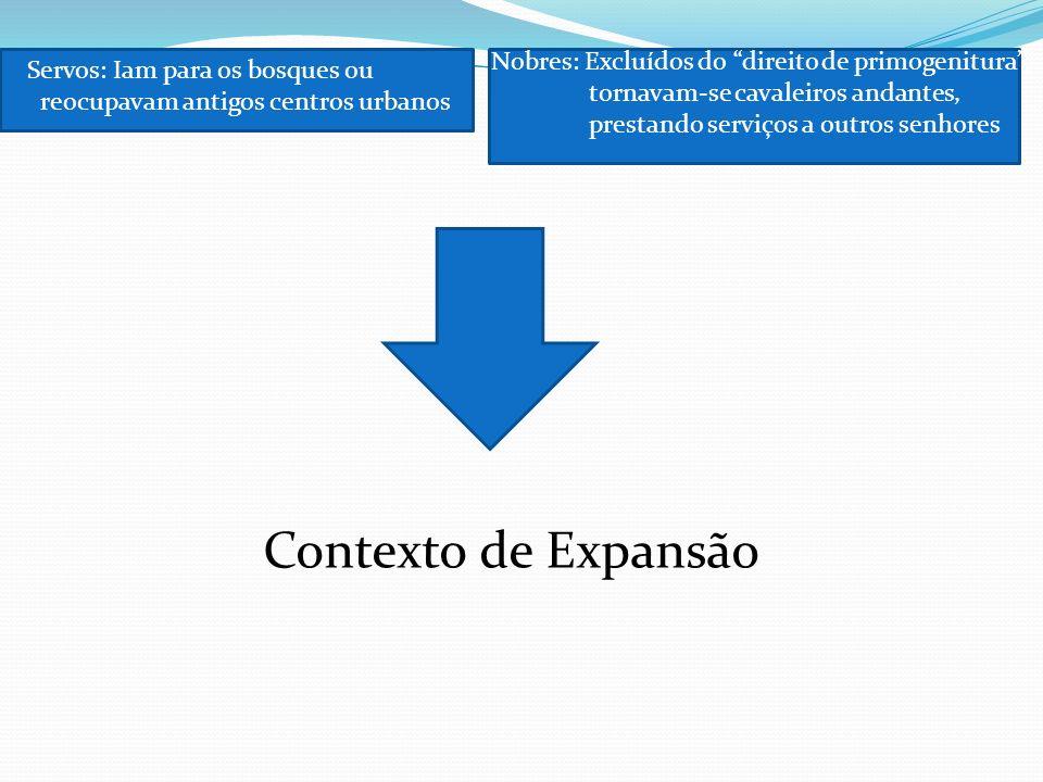Contexto de Expansão Nobres: Excluídos do direito de primogenitura ,