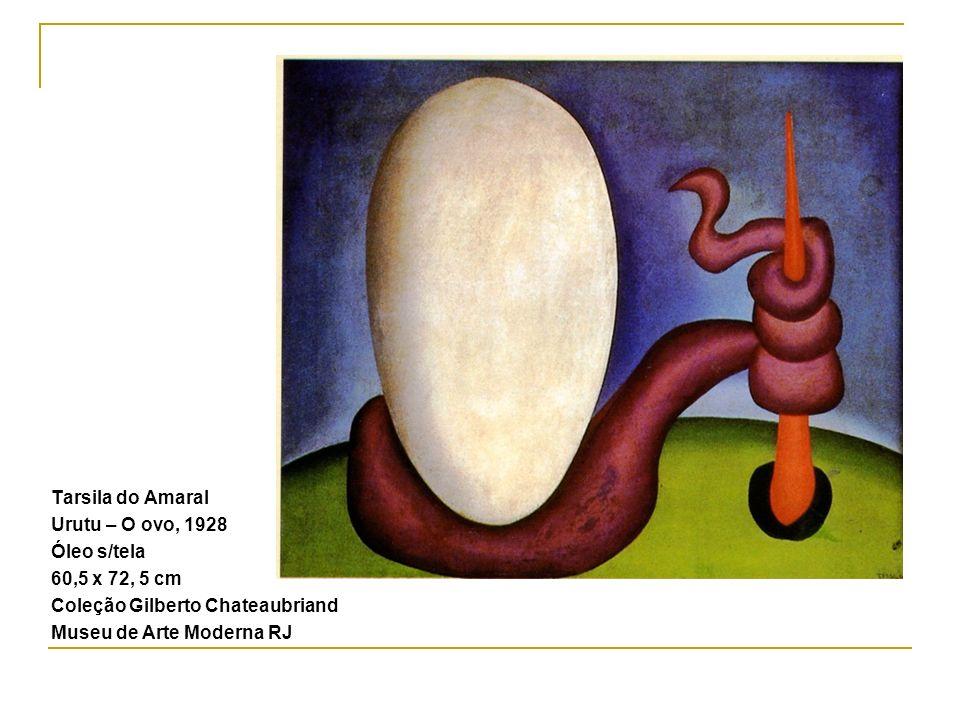 Tarsila do Amaral Urutu – O ovo, 1928. Óleo s/tela. 60,5 x 72, 5 cm. Coleção Gilberto Chateaubriand.