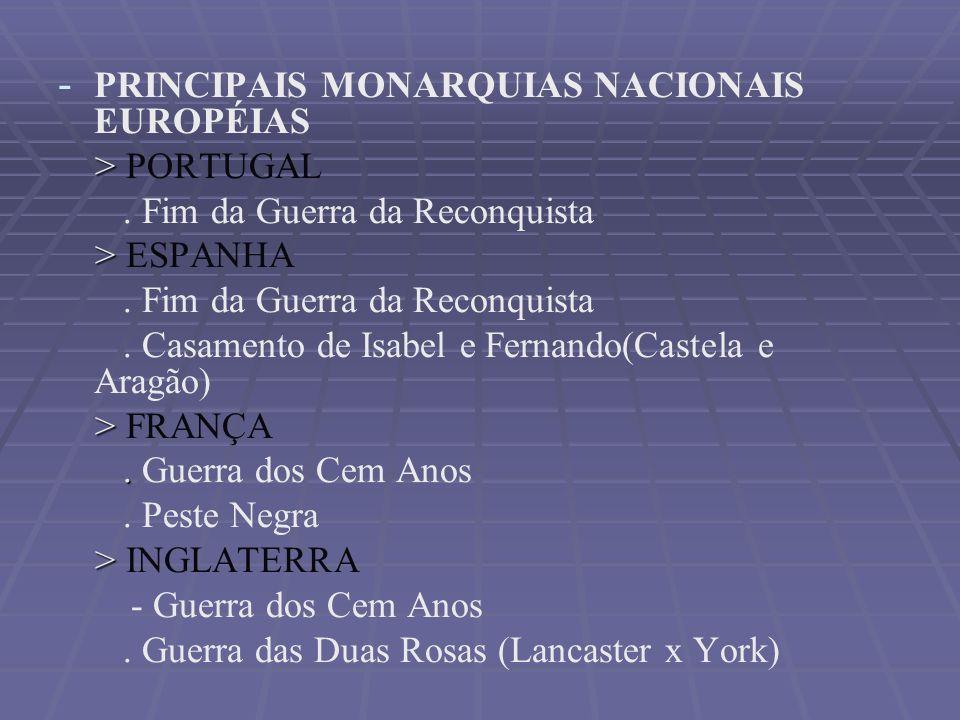 PRINCIPAIS MONARQUIAS NACIONAIS EUROPÉIAS