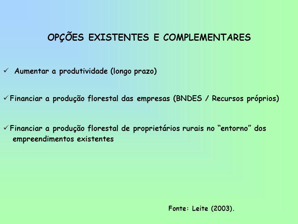 OPÇÕES EXISTENTES E COMPLEMENTARES