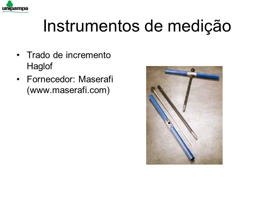 Instrumentos de medição