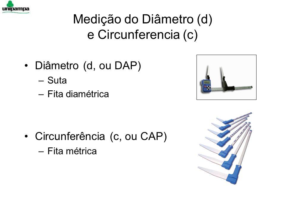 Medição do Diâmetro (d) e Circunferencia (c)