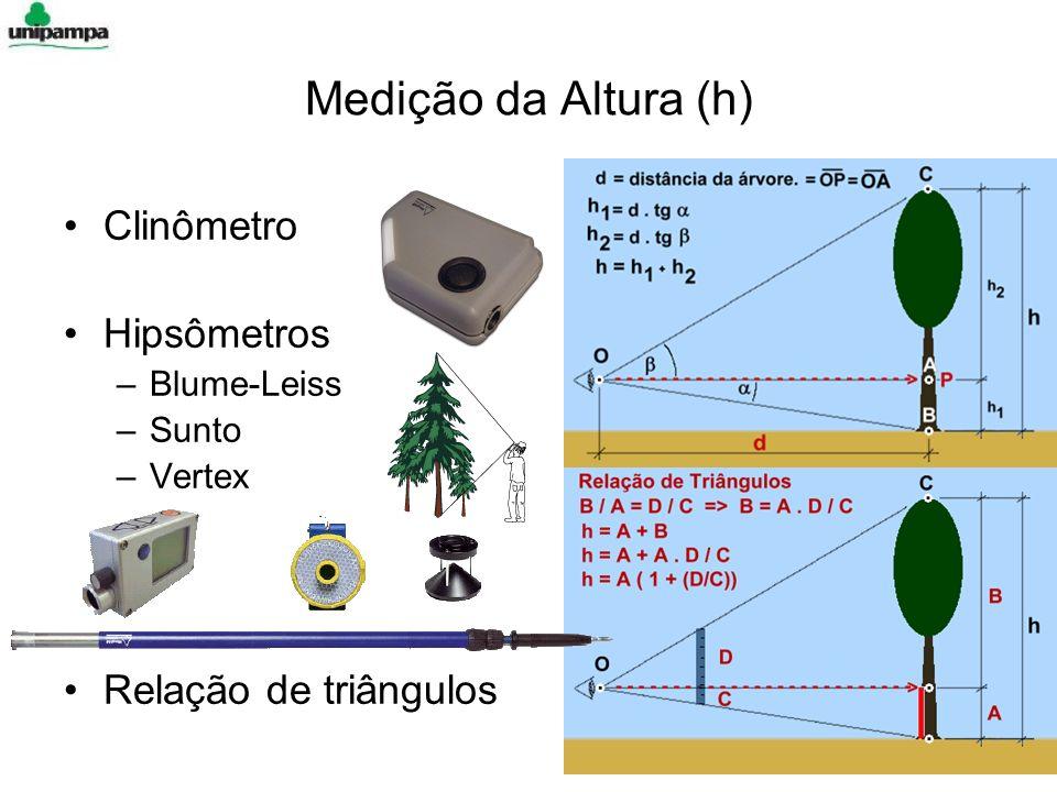 Medição da Altura (h) Clinômetro Hipsômetros Relação de triângulos