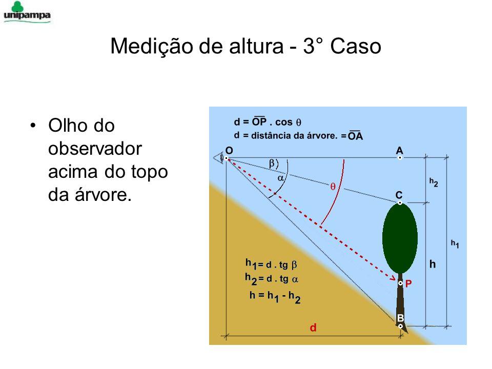 Medição de altura - 3° Caso
