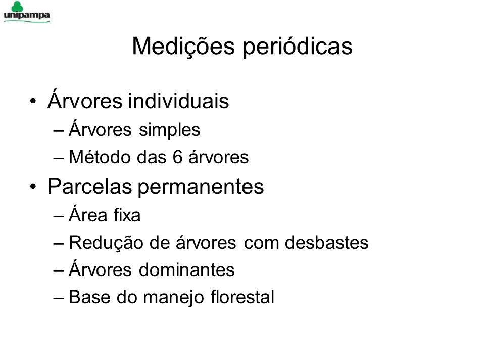 Medições periódicas Árvores individuais Parcelas permanentes