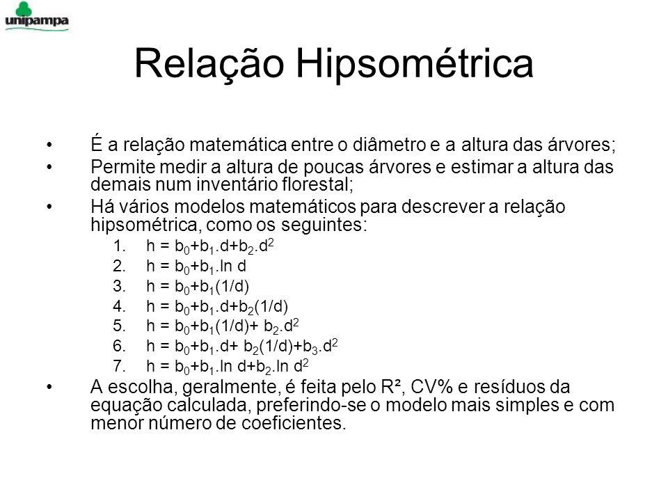 Relação Hipsométrica É a relação matemática entre o diâmetro e a altura das árvores;